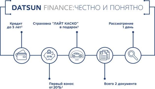 Автомобиль DATSUN в кредит - уловия